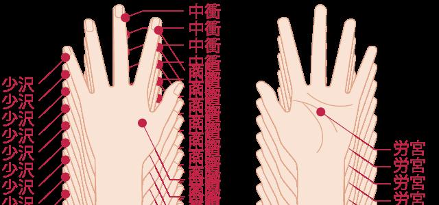 中衝(ちゅうしょう)・商陽(しょうよう)・少沢(しょうたく)・労宮(ろうきゅう)・合谷(ごうこく)